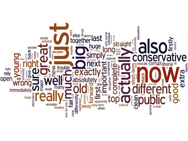 10 способов отличить прилагательное от наречия в английском